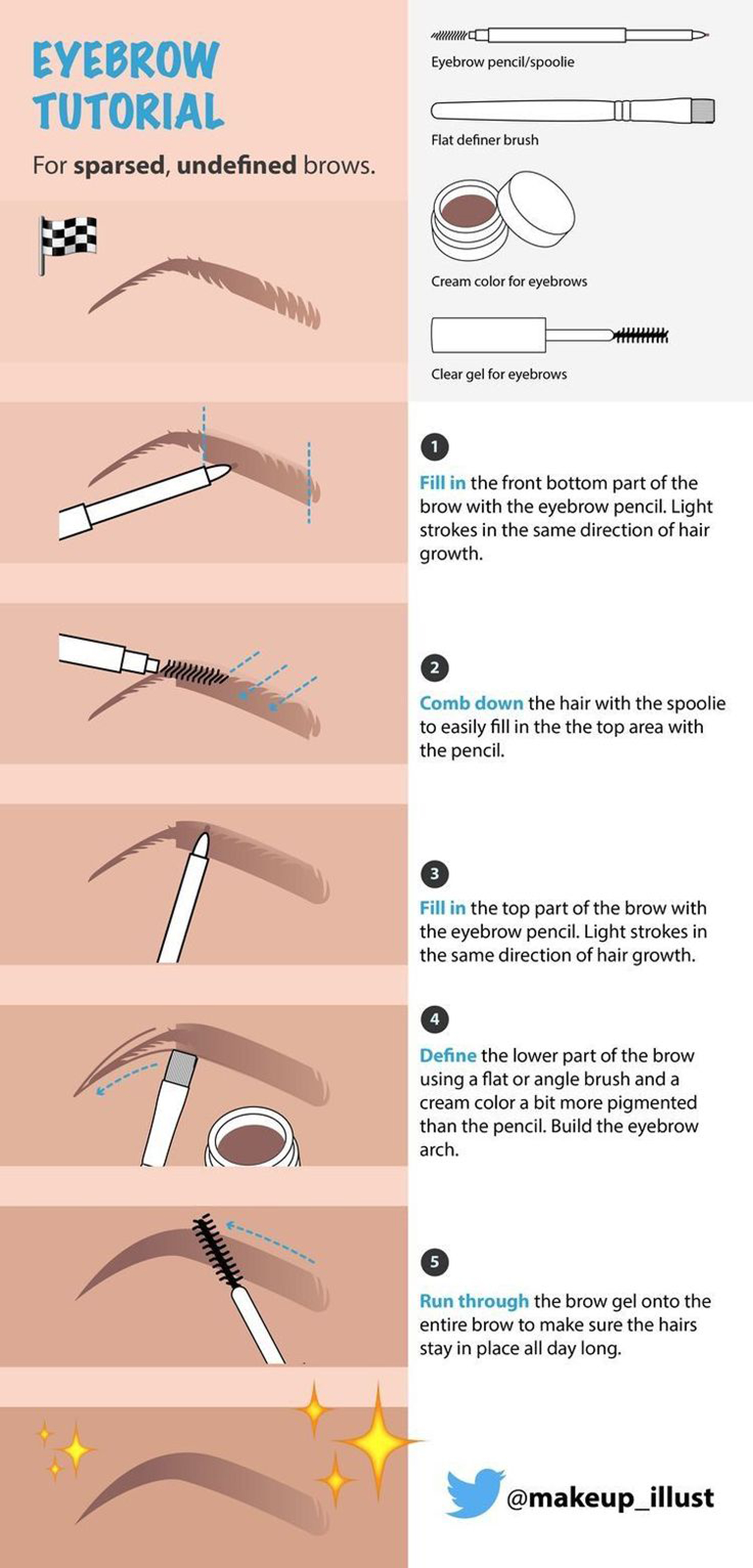 Easy Steps To Make The Perfectly Shaped Eyebrows Without Threading