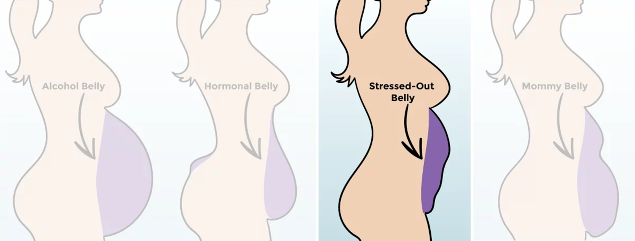 photo How to Tackle Every Kind of Tummy Trouble