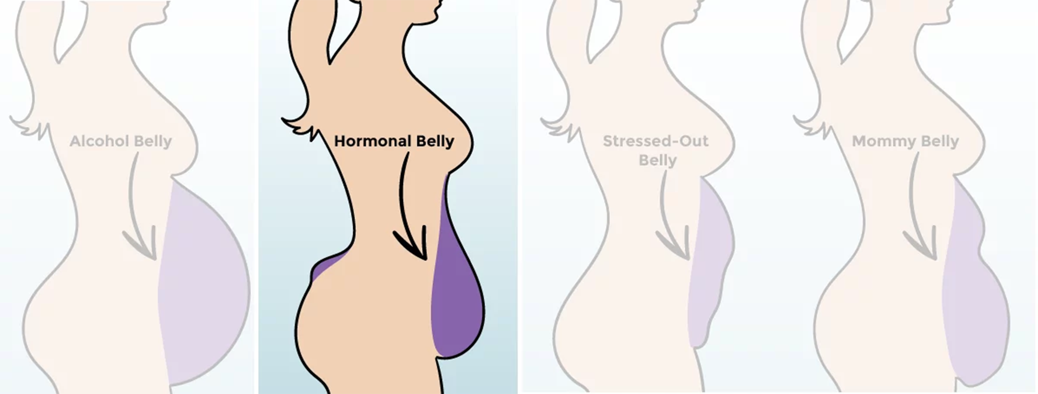How to Tackle Every Kind of Tummy Trouble How to Tackle Every Kind of Tummy Trouble new picture
