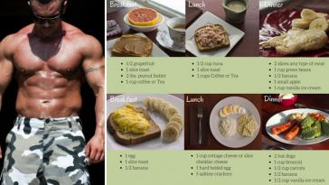 military-dietplan